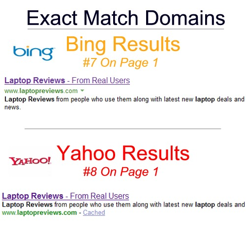 Exact Match Domain Penalty Example