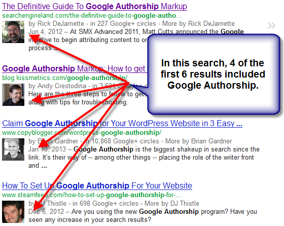 How To Google Authorship