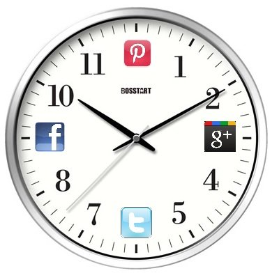 "Social Media Posting Times, Local SEO, and your ""Google Image""…"