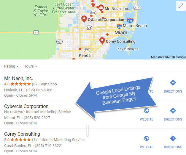 Warning: Virtual Offices in Google My Business to Succeed in