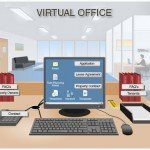 Warning: Virtual Offices in Google My Business to Succeed in Google Local Places
