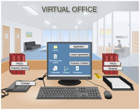 virtual offices search engine results
