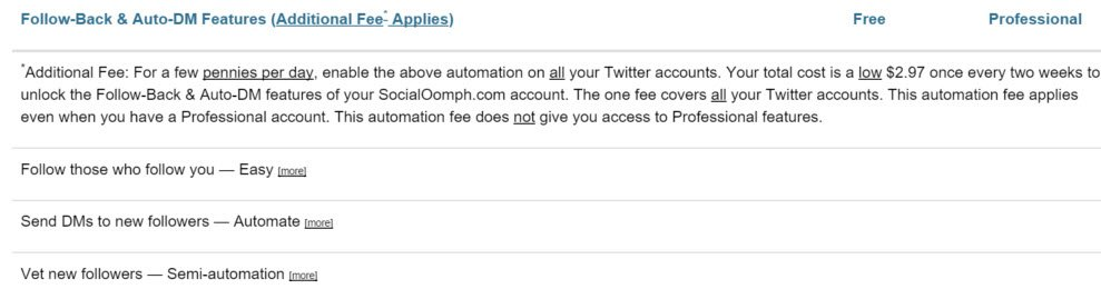 social oomphp charges for auto-message