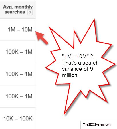 googles-new-monthly-searches
