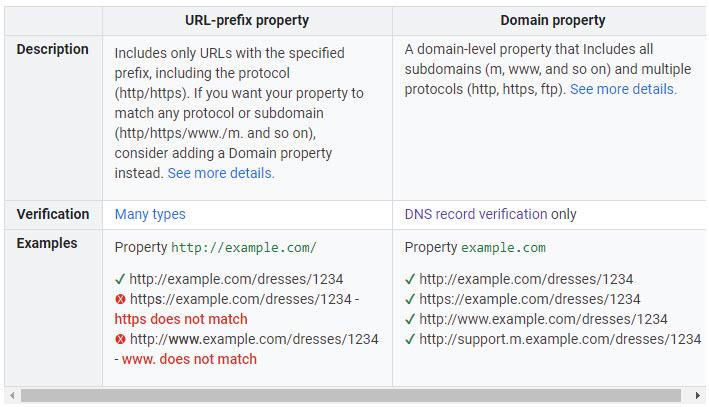 url-prefix-versus-domain-property